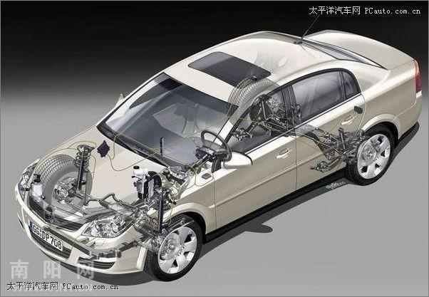 【汽车知识二】汽车车身及汽车底盘构造概说