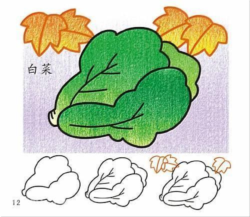 儿童简笔画大全蔬菜