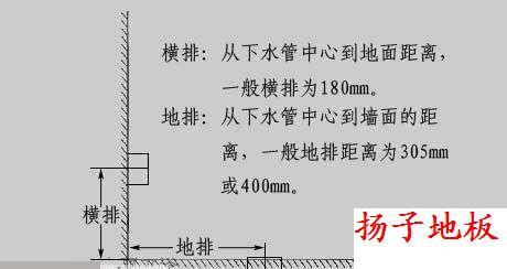 座便器选购第二步:测量坑距
