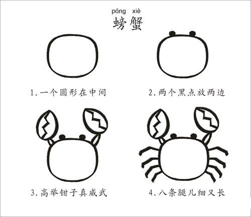 带口诀的简笔画 19-校外课堂-36行南阳社区-36.01ny