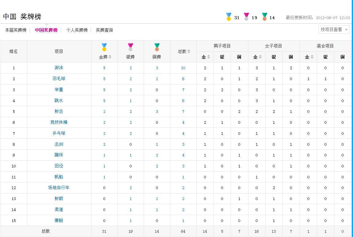中国简谱网低碳贝贝