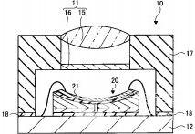 光线不足提升画质 东芝曲面传感器专利