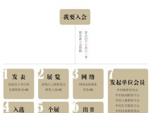 图解教您申报中国摄影著作权协会会员