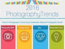 佳能调查统计 80%的人非常满意自己拍摄的相片