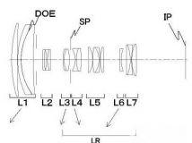 无反系统再发力 佳能50-300mm镜头专利