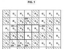 索尼公开新专利 可拍超高动态范围图像